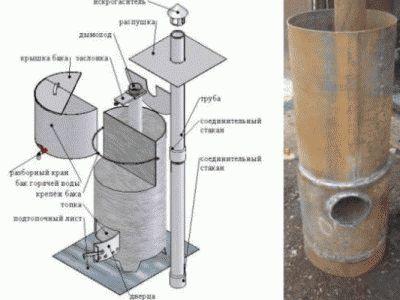 Печка из металла своими руками фото