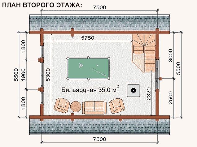 Двухэтажные бани лучшие проекты